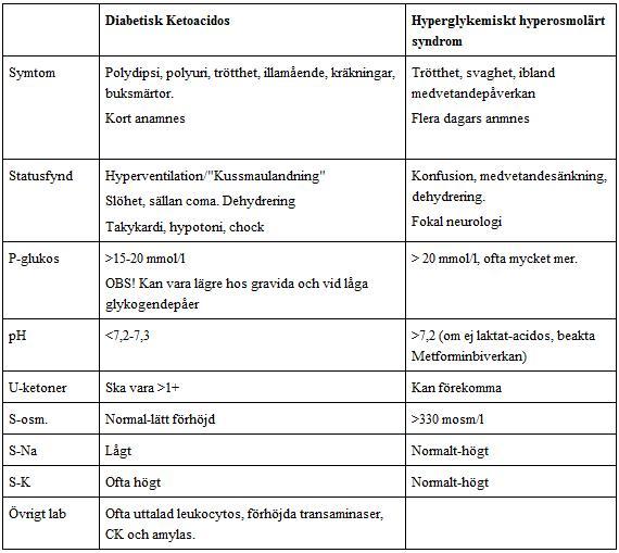 DKA_vs_HHS